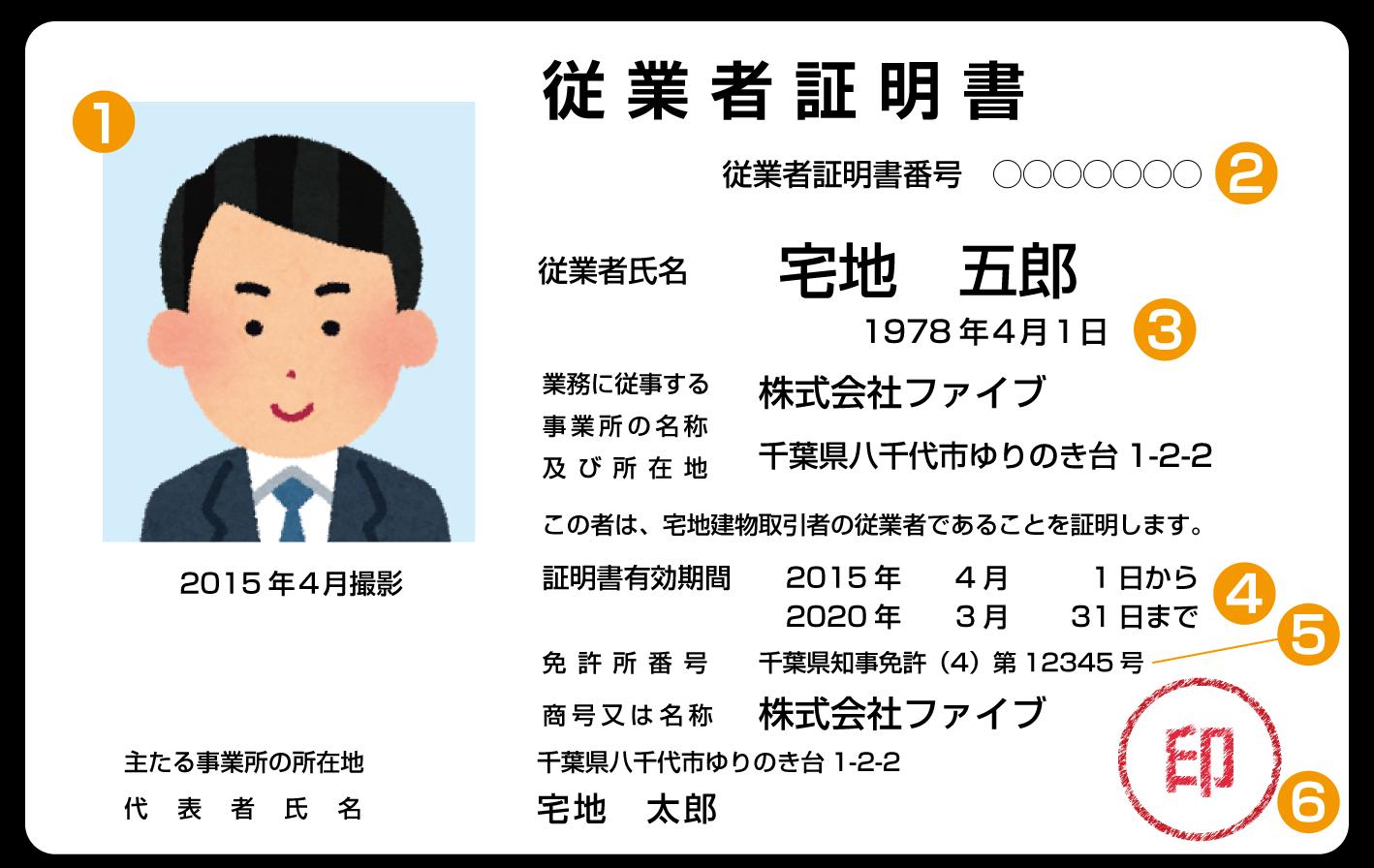 employee_certificate